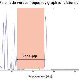 Diatomic_sampleresults2