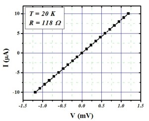 Vsm_graph3