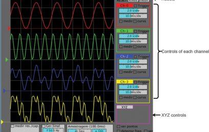 Arduino based oscilloscope for Physlab