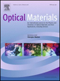 PhD. Scholar Muzamil Shah's work published in Optical Materials Express