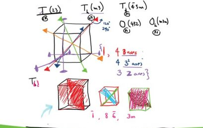 Condensed Matter Physics (digitally done)!